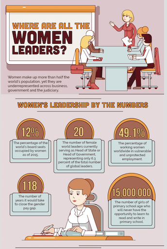 where are all the women leaders infographic scrappy women in